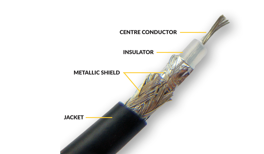 Cut Open Coaxial Cable Illustration